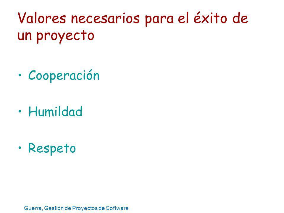 Valores necesarios para el éxito de un proyecto Cooperación Humildad Respeto Guerra, Gestión de Proyectos de Software