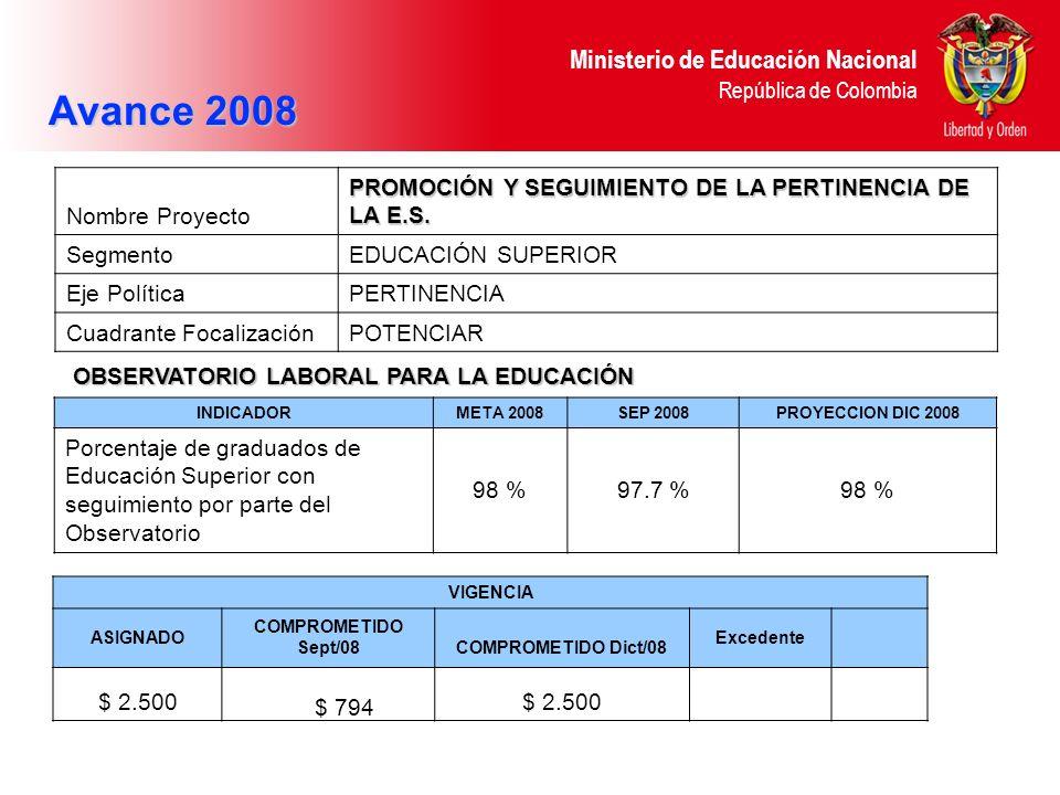 Ministerio de Educación Nacional República de Colombia Avance 2008 INDICADORMETA 2008SEP 2008PROYECCION DIC 2008 Porcentaje de graduados de Educación