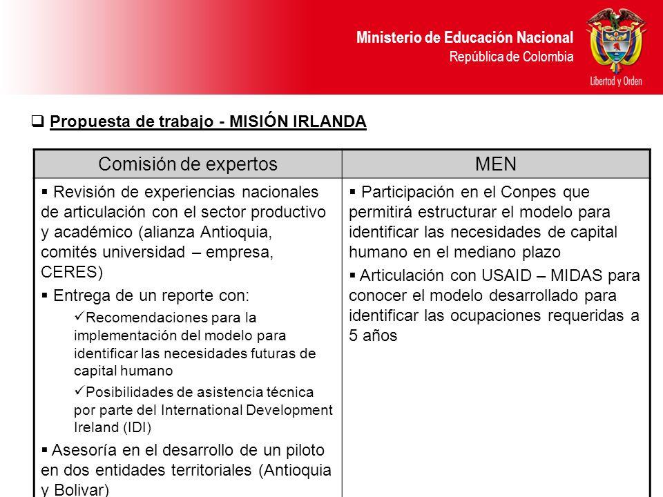 Ministerio de Educación Nacional República de Colombia Propuesta de trabajo - MISIÓN IRLANDA Comisión de expertosMEN Revisión de experiencias nacional