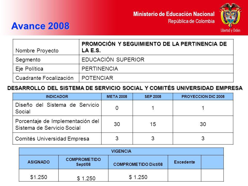 Ministerio de Educación Nacional República de Colombia Avance 2008 INDICADORMETA 2008SEP 2008PROYECCION DIC 2008 Diseño del Sistema de Servicio Social