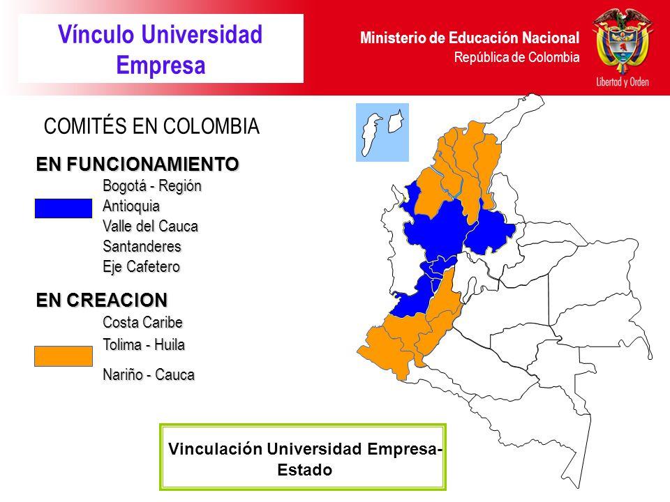 Ministerio de Educación Nacional República de Colombia EN FUNCIONAMIENTO Bogotá - Región Antioquia Valle del Cauca Santanderes Eje Cafetero EN CREACIO