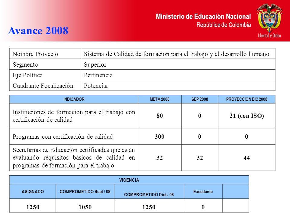 Ministerio de Educación Nacional República de Colombia Avance 2008 INDICADORMETA 2008SEP 2008PROYECCION DIC 2008 Instituciones de formación para el tr