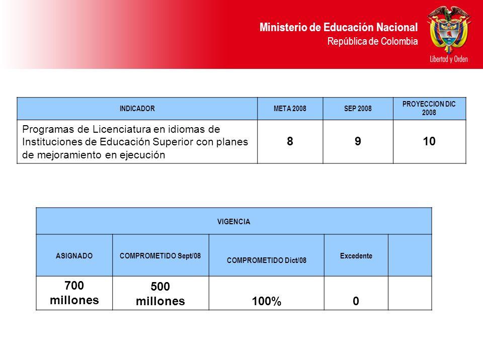 Ministerio de Educación Nacional República de Colombia VIGENCIA ASIGNADOCOMPROMETIDO Sept/08 COMPROMETIDO Dict/08 Excedente 700 millones 500 millones1