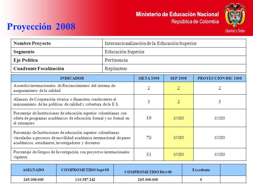 Ministerio de Educación Nacional República de Colombia ASIGNADOCOMPROMETIDO Sept/08 COMPROMETIDO Dict/08 Excedente 265.000.000110.587.242265.000.0000