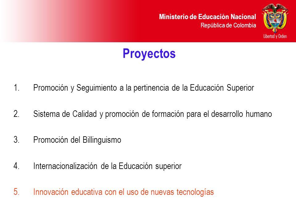 Ministerio de Educación Nacional República de Colombia Proyectos 1.Promoción y Seguimiento a la pertinencia de la Educación Superior 2.Sistema de Cali