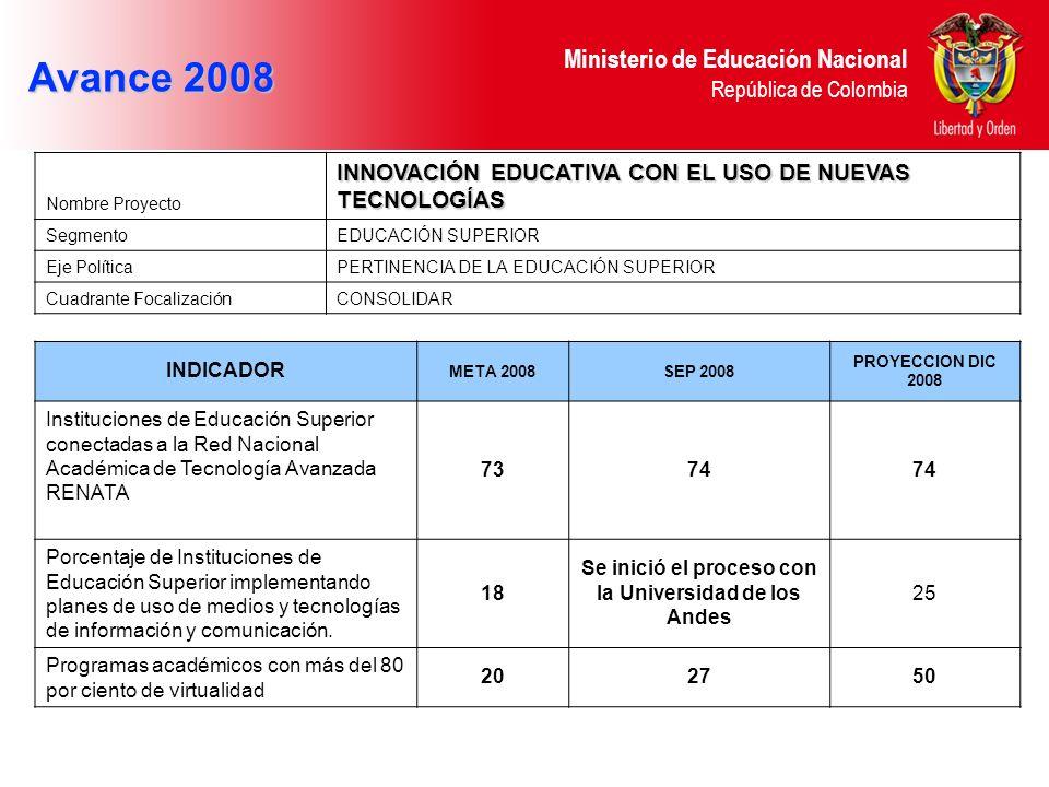 Ministerio de Educación Nacional República de Colombia Avance 2008 INDICADOR META 2008SEP 2008 PROYECCION DIC 2008 Instituciones de Educación Superior