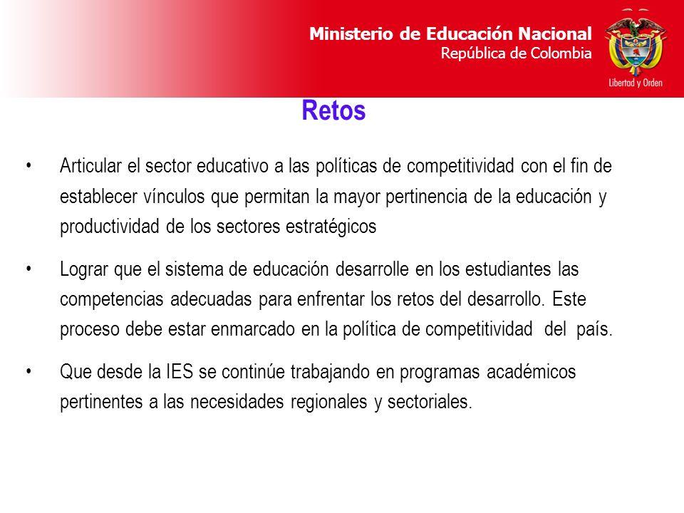 Ministerio de Educación Nacional República de Colombia Retos Articular el sector educativo a las políticas de competitividad con el fin de establecer