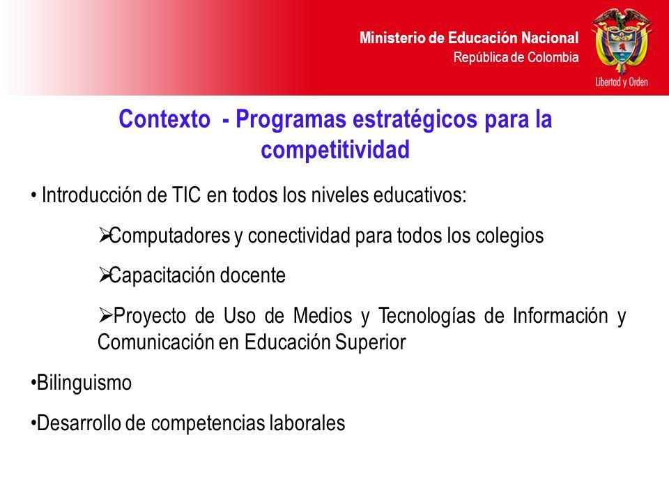 Ministerio de Educación Nacional República de Colombia Contexto - Programas estratégicos para la competitividad Introducción de TIC en todos los nivel