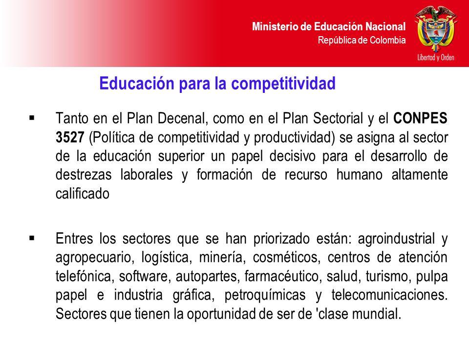 Ministerio de Educación Nacional República de Colombia Tanto en el Plan Decenal, como en el Plan Sectorial y el CONPES 3527 (Política de competitivida