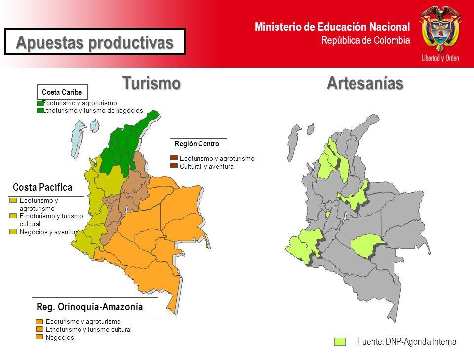 Ministerio de Educación Nacional República de Colombia Costa Caribe Ecoturismo y agroturismo Cultural y aventura Ecoturismo y agroturismo Etnoturismo