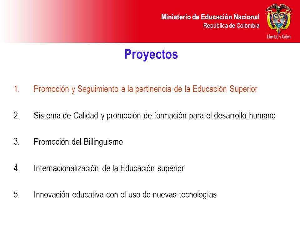Ministerio de Educación Nacional República de Colombia Avance 2008 INDICADORMETA 2008SEP 2008PROYECCION DIC 2008 Porcentaje de graduados de Educación Superior con seguimiento por parte del Observatorio 98 %97.7 %98 % VIGENCIA ASIGNADO COMPROMETIDO Sept/08COMPROMETIDO Dict/08 Excedente $ 2.500 $ 794 $ 2.500 Nombre Proyecto PROMOCIÓN Y SEGUIMIENTO DE LA PERTINENCIA DE LA E.S.