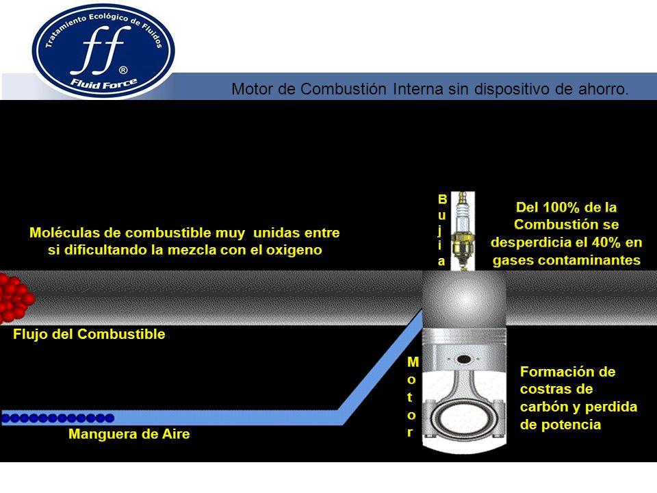 Motor de Combustión Interna con dispositivo de ahorro FF1.