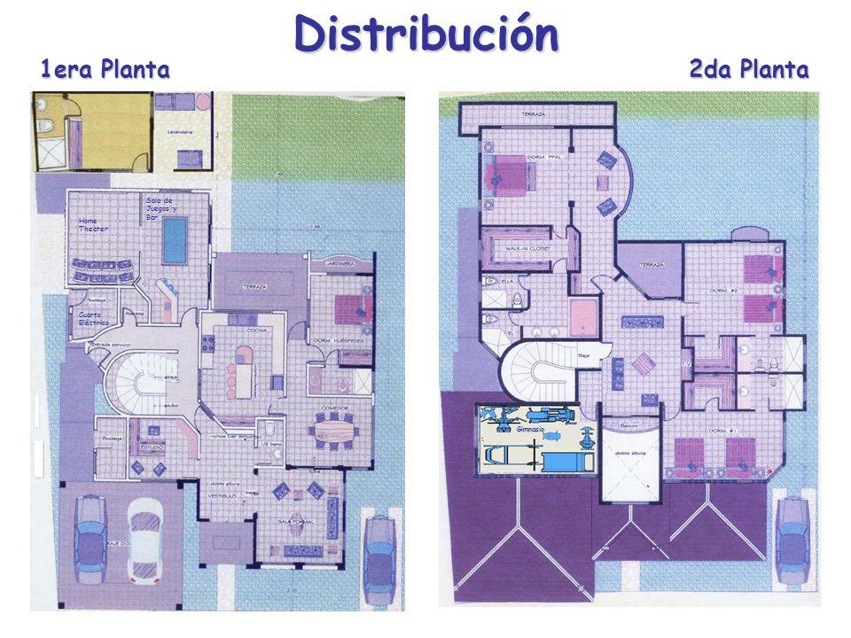 Distribución 1era Planta 2da Planta Home Theater Sala de Juegos y Bar Cuarto Eléctrico Gimnasio