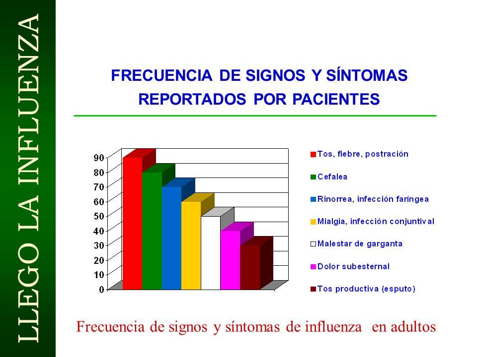 LLEGO LA INFLUENZA COMPLICACIONES DE LA INFLUENZA Otitis Croup Desordenes respiratorios Neumonia Sobre infecciones bacterianas Sobre infecciones bacte