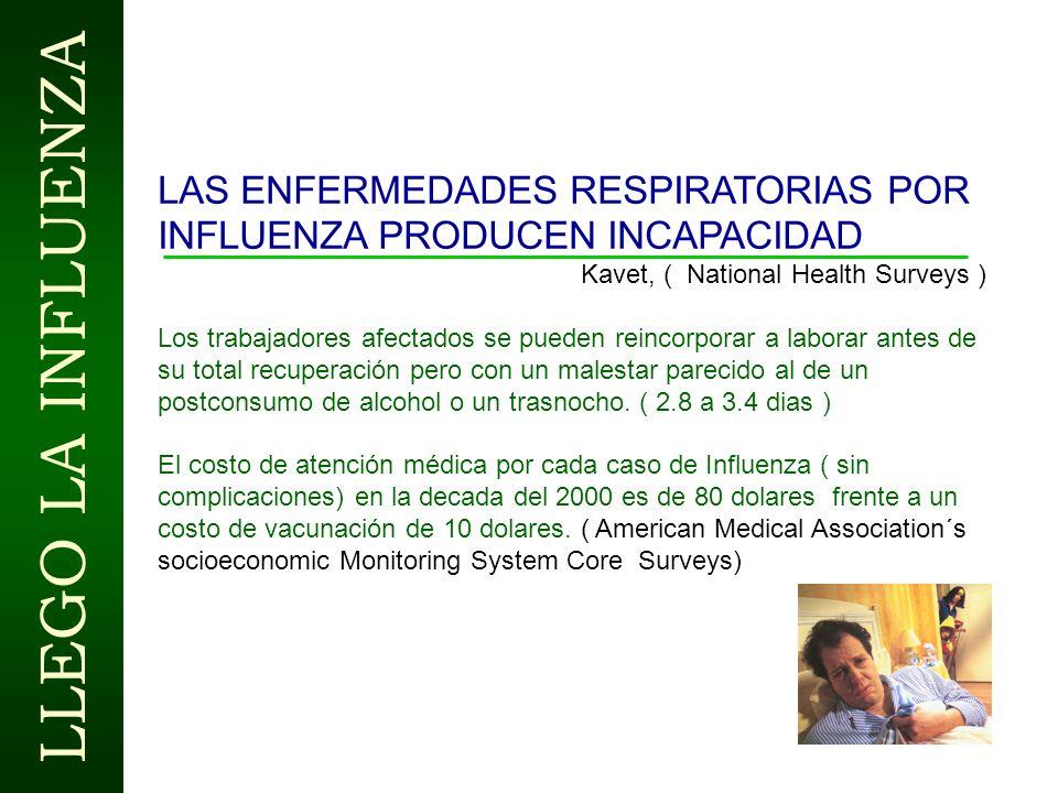 LLEGO LA INFLUENZA FRECUENCIA DE SIGNOS Y SÍNTOMAS REPORTADOS POR PACIENTES Frecuencia de signos y síntomas de influenza en adultos
