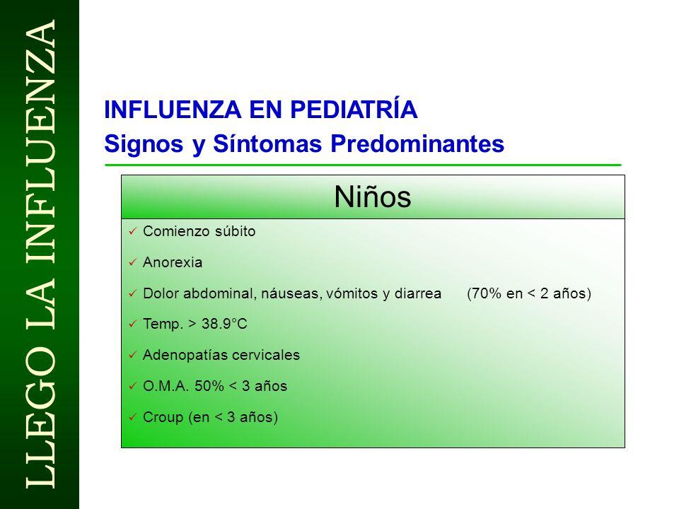 LLEGO LA INFLUENZA Gripe o Influenza virus más agresivo, La Gripe o Influenza es más que un simple resfriado. Es un virus más agresivo, que puede comp