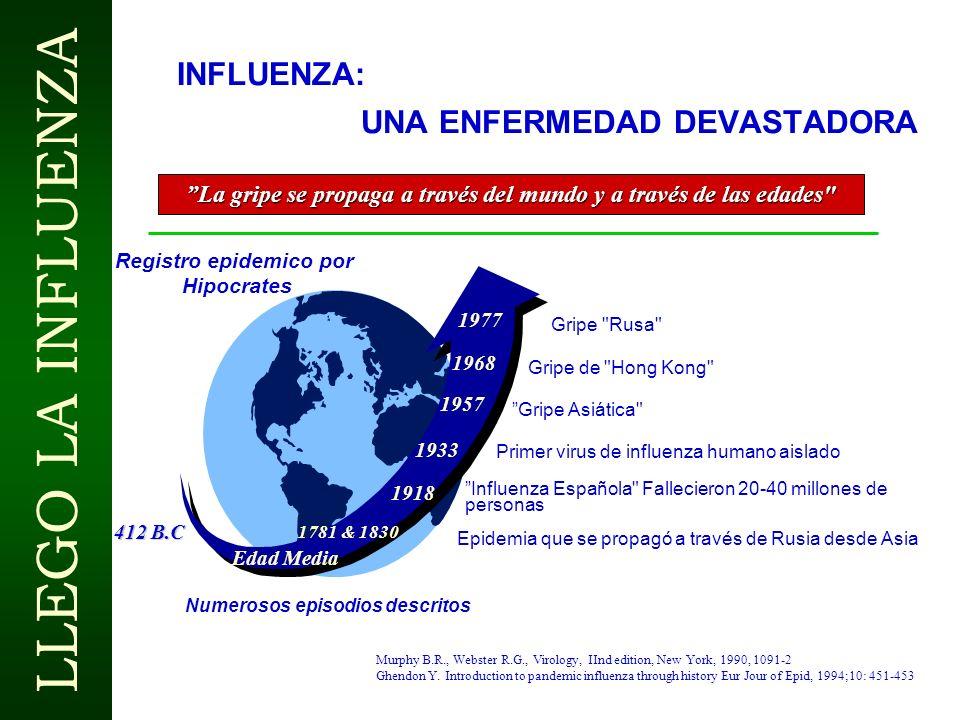 LLEGO LA INFLUENZA En 1918 Gripe Española : 20 millones de muertes En 1957 Gripe Asiatica: 70.00 Norteamericanos murieron En 1968 Gripe de Hong Kong m