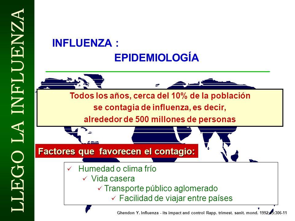 LLEGO LA INFLUENZA La gripe se propaga a través del mundo y a través de las edades