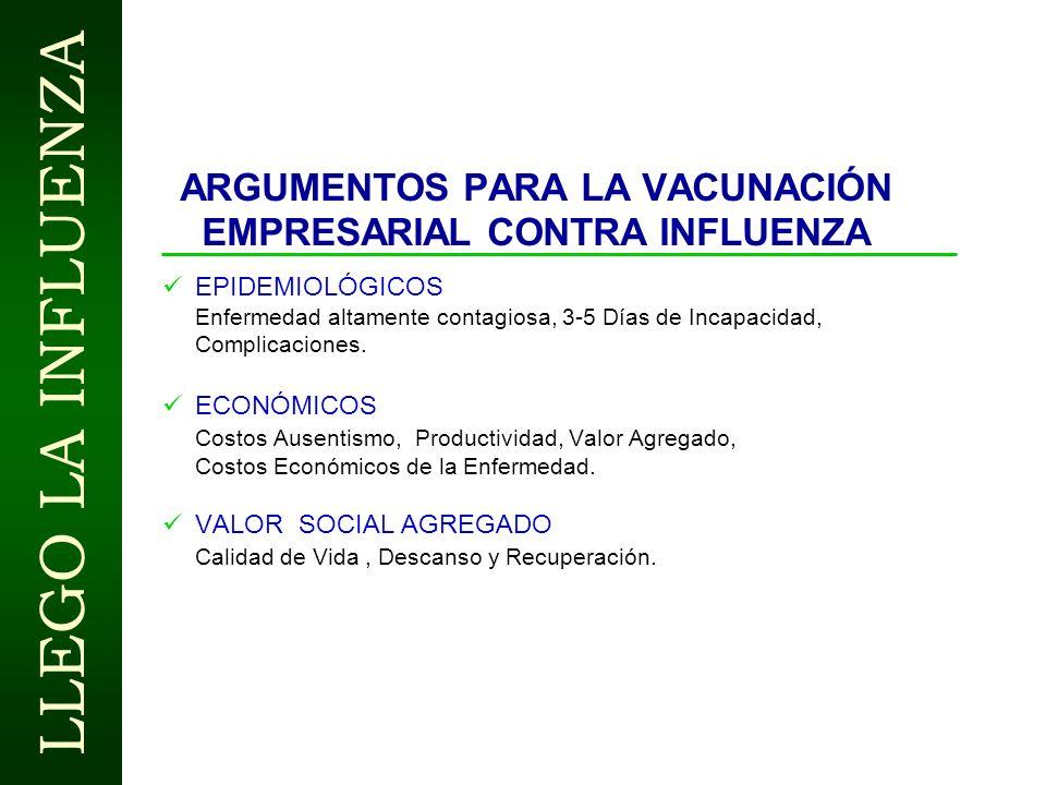 LLEGO LA INFLUENZA INFLUENZA : EPIDEMIOLOGÍA Ghendon Y. Influenza - its impact and control Rapp. trimest. sanit. mond. 1992;45:306-11 Factores que fav