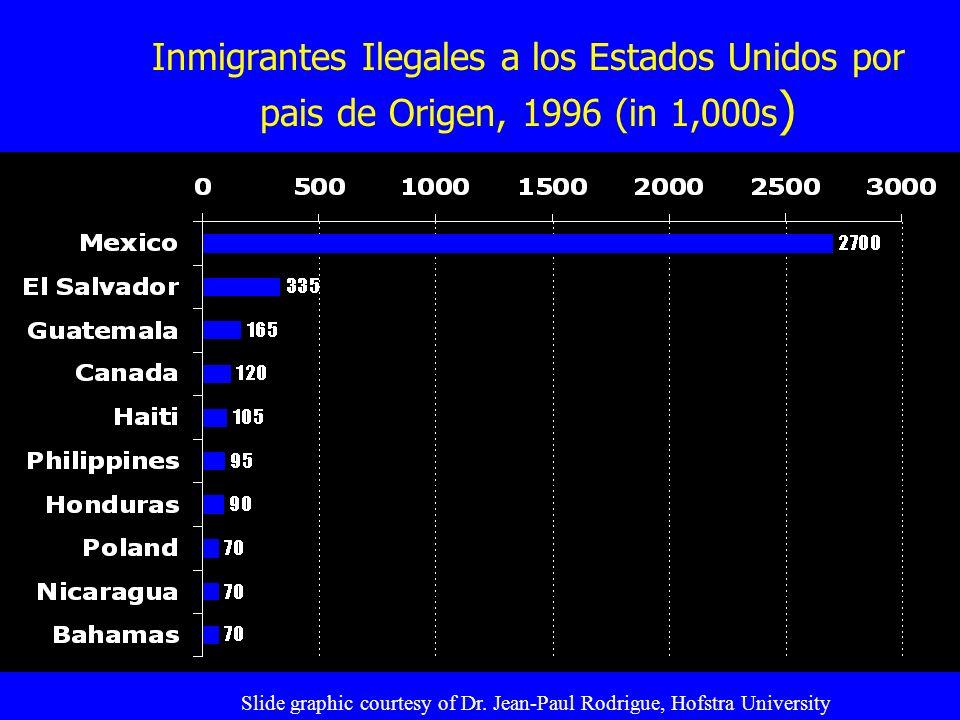 Inmigrantes Ilegales a los Estados Unidos por pais de Origen, 1996 (in 1,000s ) Slide graphic courtesy of Dr. Jean-Paul Rodrigue, Hofstra University