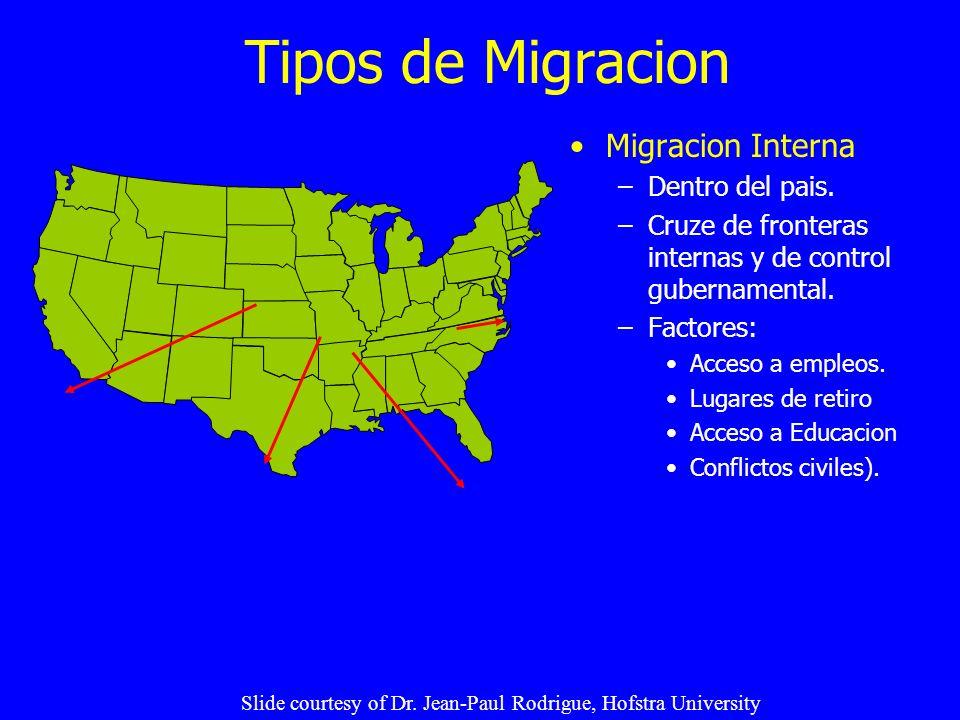 Tipos de Migracion Migracion Interna –Dentro del pais. –Cruze de fronteras internas y de control gubernamental. –Factores: Acceso a empleos. Lugares d