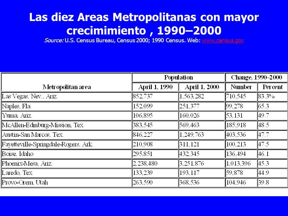 Las diez Areas Metropolitanas con mayor crecimimiento, 1990–2000 Source: U.S. Census Bureau, Census 2000; 1990 Census. Web: www.census.govwww.census.g