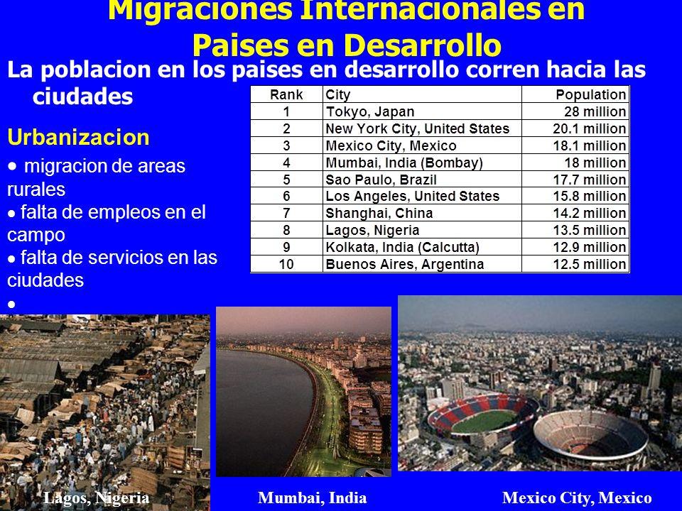 Migraciones Internacionales en Paises en Desarrollo La poblacion en los paises en desarrollo corren hacia las ciudades Urbanizacion migracion de areas