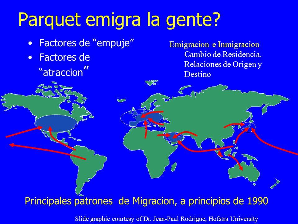 Parquet emigra la gente? Factores de empuje Factores de atraccion Principales patrones de Migracion, a principios de 1990 Slide graphic courtesy of Dr