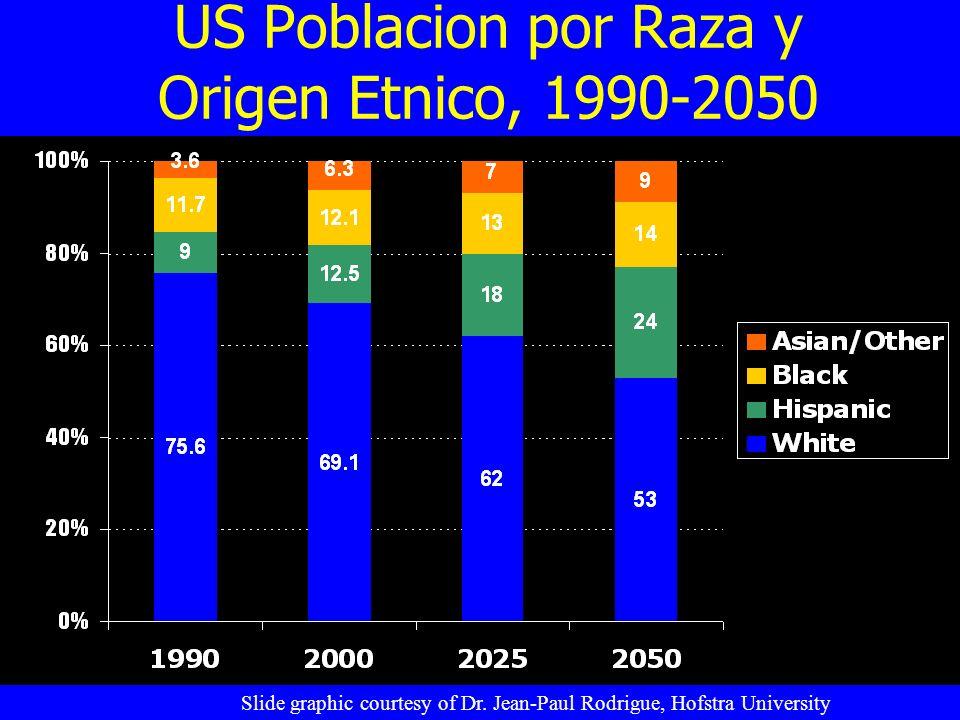 US Poblacion por Raza y Origen Etnico, 1990-2050 Slide graphic courtesy of Dr. Jean-Paul Rodrigue, Hofstra University
