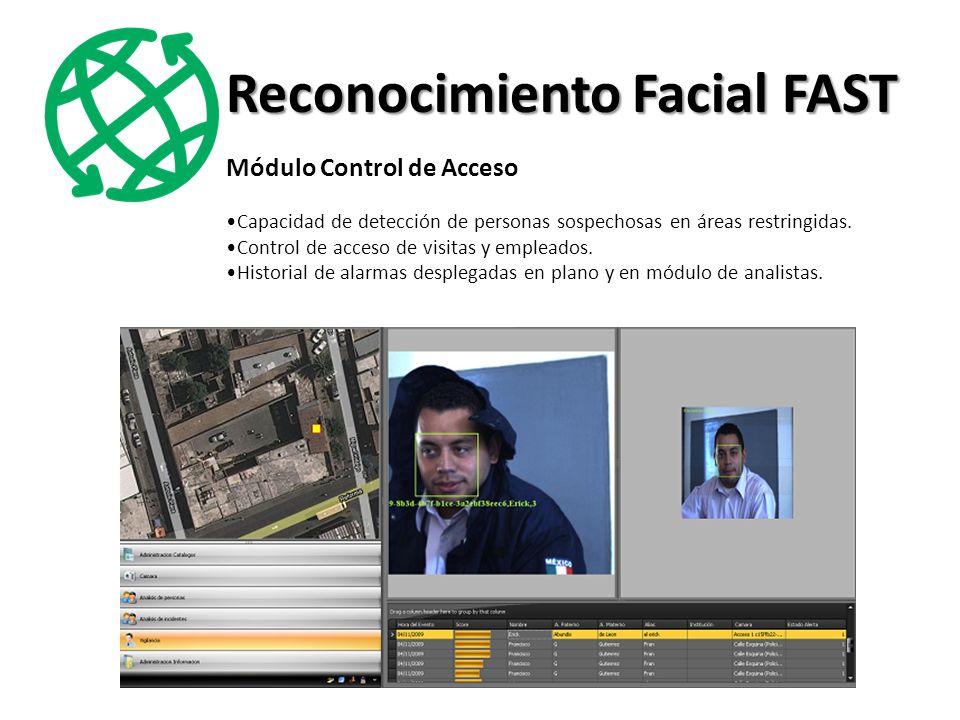 Módulo Control de Acceso Capacidad de detección de personas sospechosas en áreas restringidas.