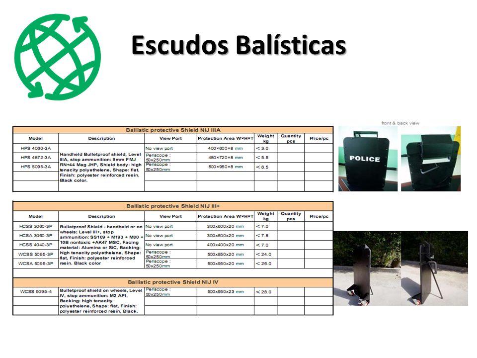 Escudos Balísticas
