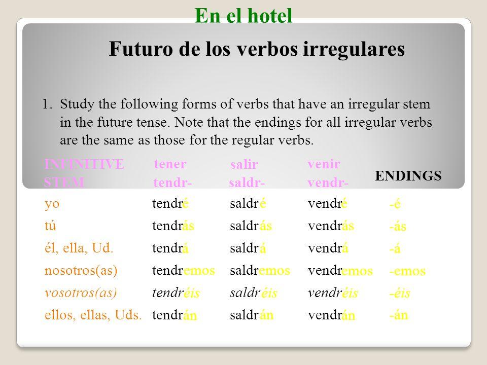 Identifiquen. 1. _______ En el hotel 2. 3. ______________ _____________________