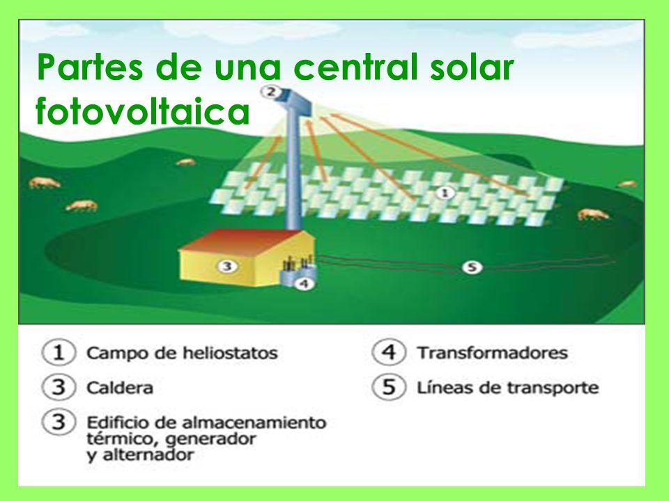 *Central solar fotovoltaica* Se instalan campos solares formados por un gran número de placas que proporcionan el voltaje y la intensidad de corriente.