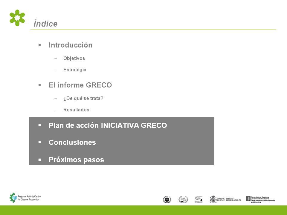 Índice Introducción –Objetivos –Estrategia El informe GRECO –¿De qué se trata.
