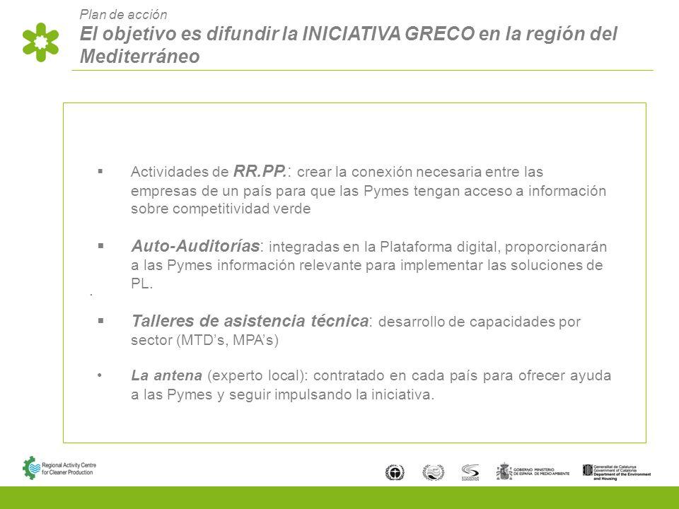 Plan de acción El objetivo es difundir la INICIATIVA GRECO en la región del Mediterráneo.