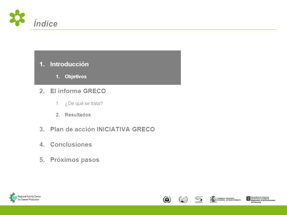 Índice Introducción Objetivos El informe GRECO ¿De qué se trata.