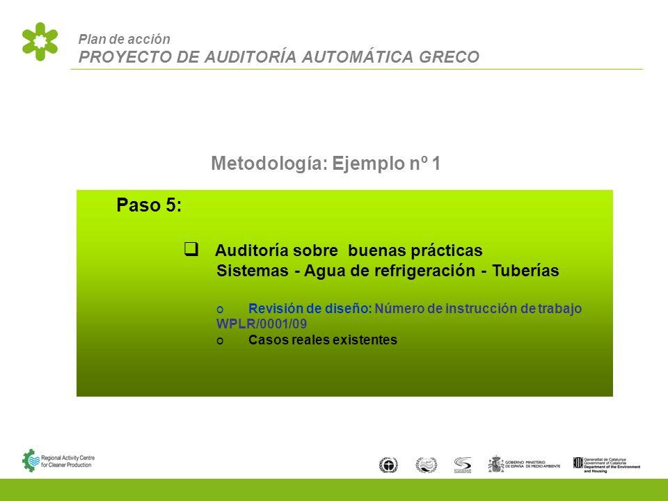 Plan de acción PROYECTO DE AUDITORÍA AUTOMÁTICA GRECO Metodología: Ejemplo nº 1 Paso 5: Auditoría sobre buenas prácticas Sistemas - Agua de refrigeración - Tuberías Revisión de diseño: Número de instrucción de trabajo WPLR/0001/09 Casos reales existentes