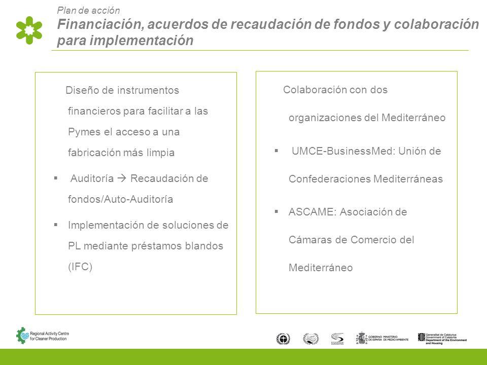 Diseño de instrumentos financieros para facilitar a las Pymes el acceso a una fabricación más limpia Auditoría Recaudación de fondos/Auto-Auditoría Implementación de soluciones de PL mediante préstamos blandos (IFC) Plan de acción Financiación, acuerdos de recaudación de fondos y colaboración para implementación Colaboración con dos organizaciones del Mediterráneo UMCE-BusinessMed: Unión de Confederaciones Mediterráneas ASCAME: Asociación de Cámaras de Comercio del Mediterráneo