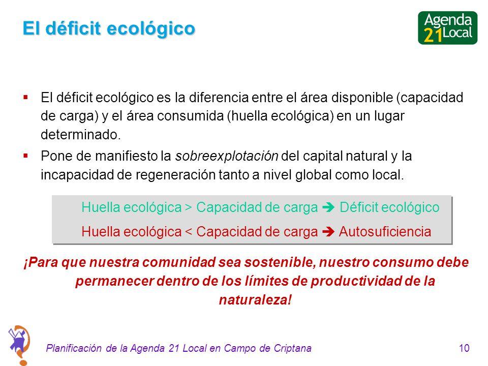 10Planificación de la Agenda 21 Local en Campo de Criptana El déficit ecológico El déficit ecológico es la diferencia entre el área disponible (capaci