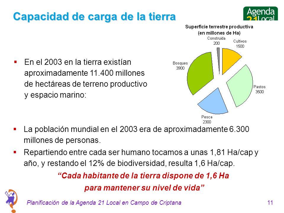 11Planificación de la Agenda 21 Local en Campo de Criptana Capacidad de carga de la tierra La población mundial en el 2003 era de aproximadamente 6.300 millones de personas.