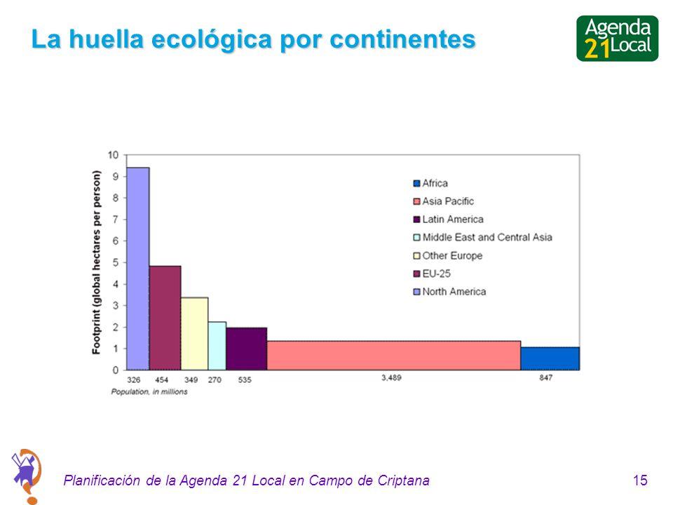 15Planificación de la Agenda 21 Local en Campo de Criptana La huella ecológica por continentes