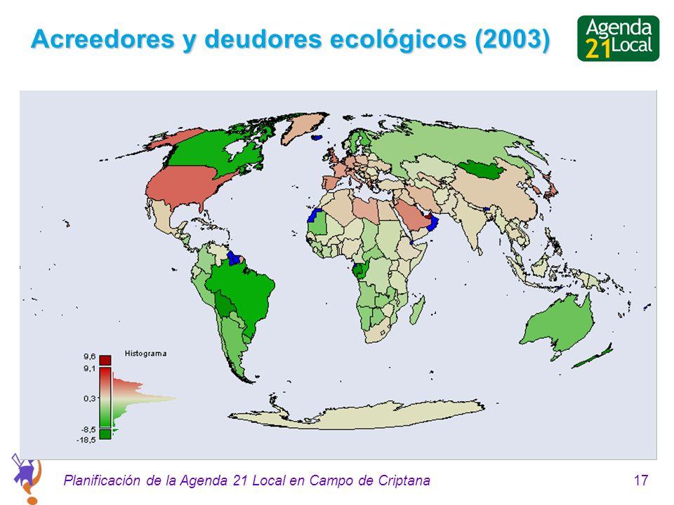 17Planificación de la Agenda 21 Local en Campo de Criptana Acreedores y deudores ecológicos (2003)