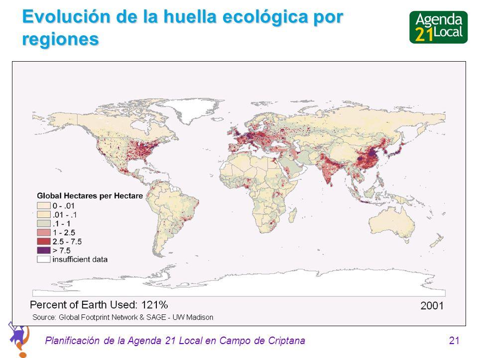 21Planificación de la Agenda 21 Local en Campo de Criptana Evolución de la huella ecológica por regiones