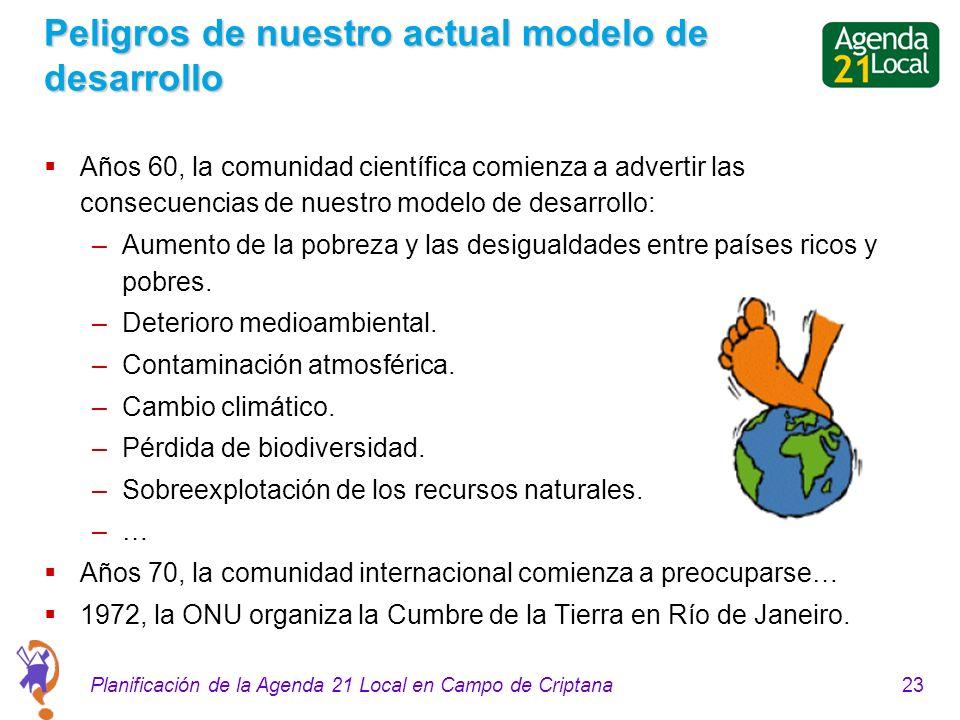 23Planificación de la Agenda 21 Local en Campo de Criptana Peligros de nuestro actual modelo de desarrollo Años 60, la comunidad científica comienza a