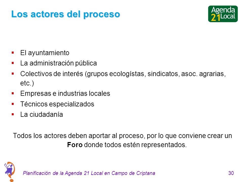 30Planificación de la Agenda 21 Local en Campo de Criptana Los actores del proceso El ayuntamiento La administración pública Colectivos de interés (grupos ecologístas, sindicatos, asoc.