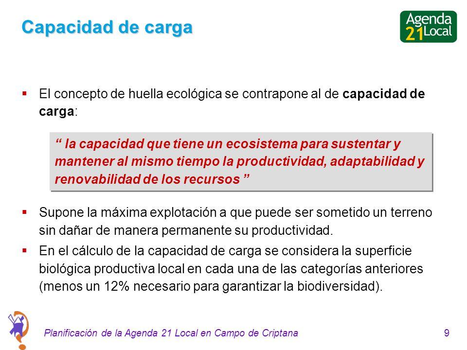 9Planificación de la Agenda 21 Local en Campo de Criptana Capacidad de carga El concepto de huella ecológica se contrapone al de capacidad de carga: Supone la máxima explotación a que puede ser sometido un terreno sin dañar de manera permanente su productividad.