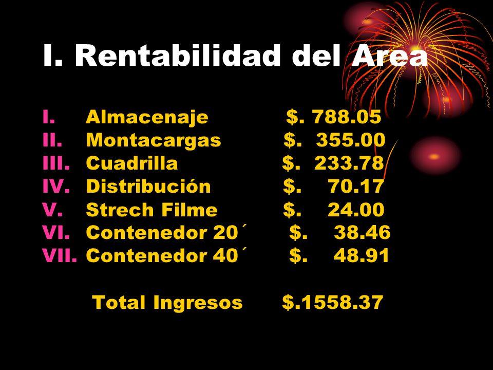 I. Rentabilidad del Area I.Almacenaje $. 788.05 II.Montacargas $.