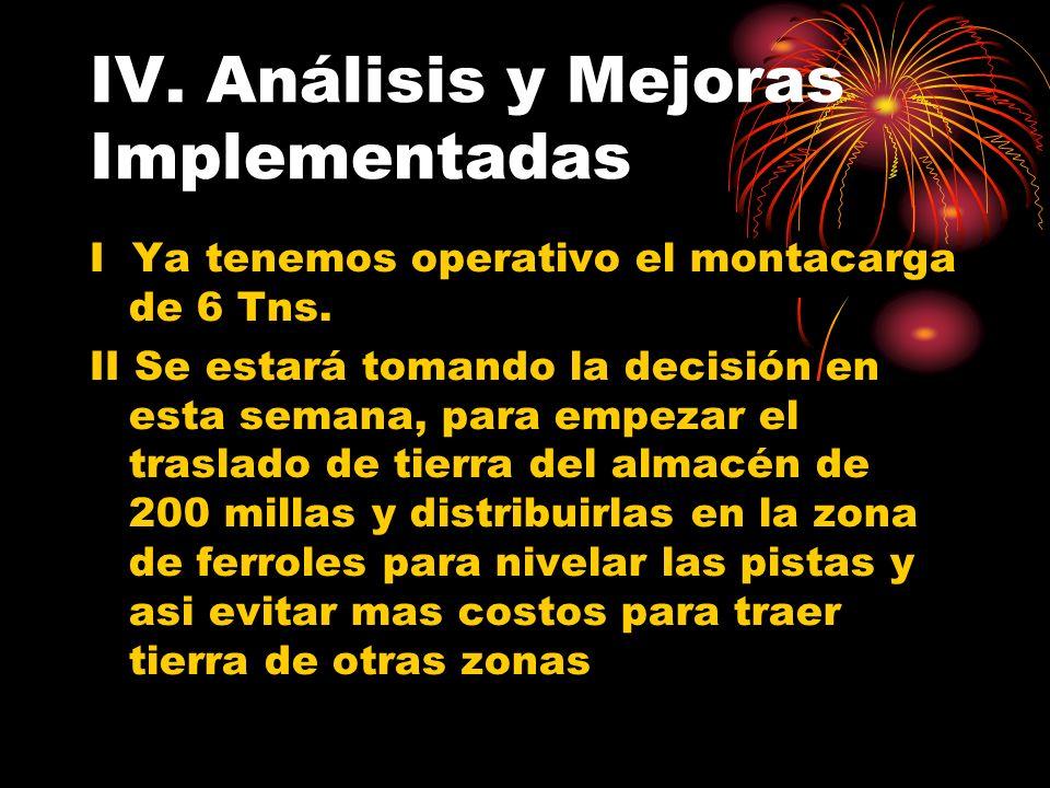 IV. Análisis y Mejoras Implementadas I Ya tenemos operativo el montacarga de 6 Tns.