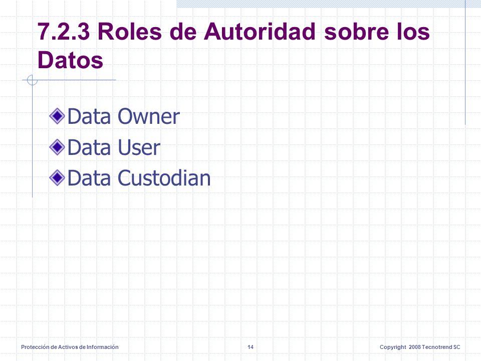 Protección de Activos de Información14Copyright 2008 Tecnotrend SC 7.2.3 Roles de Autoridad sobre los Datos Data Owner Data User Data Custodian