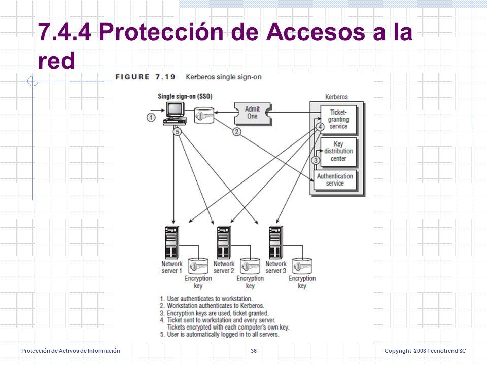 Protección de Activos de Información36Copyright 2008 Tecnotrend SC 7.4.4 Protección de Accesos a la red